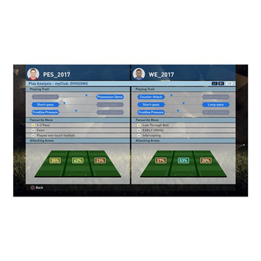Pro Evolution Soccer 2017, PC